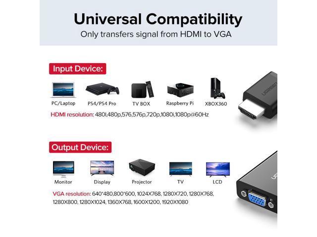 Ugreen HDMI to VGA Adapter for PS4 Pro Raspberry Pi 3 2 Chromebook TV HDMI  VGA Cable Digital Analog Audio VGA to HDMI Converter - Newegg com