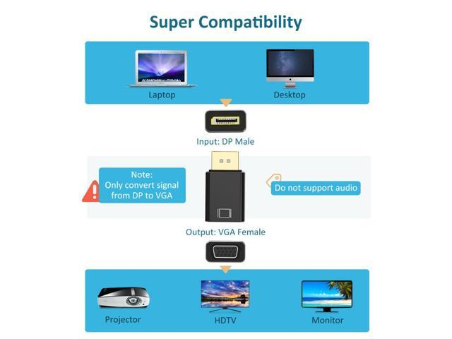 VicTsing Portable Display Port To VGA Adapter Gold-Plated DP To VGA (Male  To Female) 1080P Converter For PC/Laptop/Desktop - Newegg com