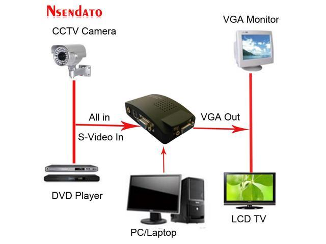 TV AV Composite S-Video RCA In to PC VGA Video Converter Box Adapter