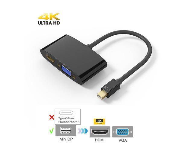 HDMI Adapter for Functio