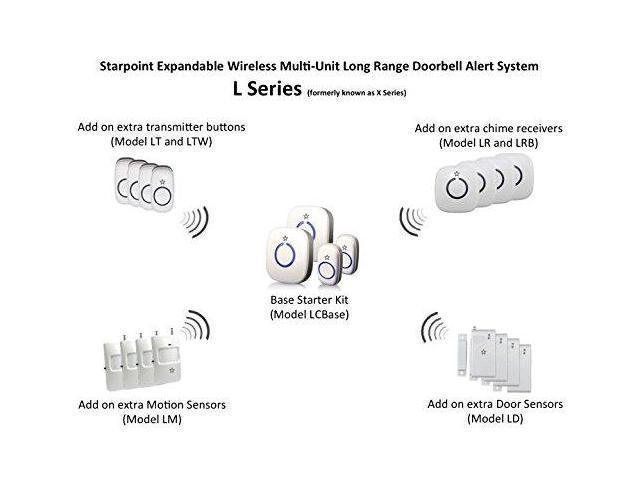 Extra Add-On Mini Window//Door Sensor StarPoint Expandable Wireless Multi-Unit Long Range Doorbell Alert System White SadoTech Model
