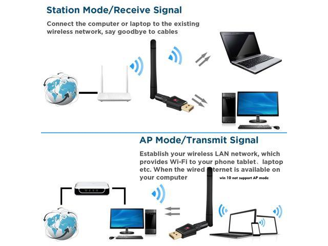EASON WiFi Receiver Support for Dual-Band Signals 600 megabit Wireless Network Card Support 5g driverless Ethernet Antenna PC WiFi Adapter