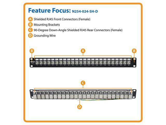 "Cat6a Patch Panel 24 Port STP RJ45-RJ45 FEED THROUGH SHIELDED RACK MOUNT 19/"" 1U"