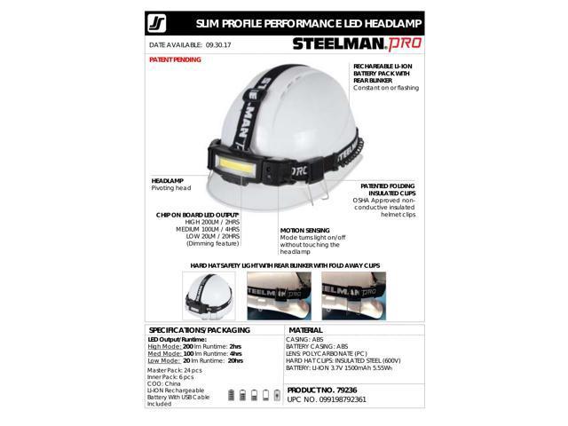 4-pack version 2 Insulated Hard Hat//Helmet Clips for Steelman Pro Headlamps