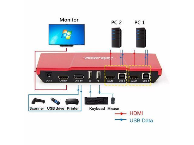 Tesla Smart 4K 2 Port Auto HDMI KVM Switch Support HDCP IR Remote USB CCTV  4K - Newegg ca