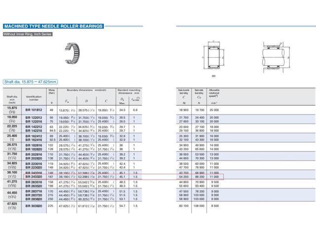 IKO BR364824 Needle Roller Bearings 57.150x76.200x38.100mm