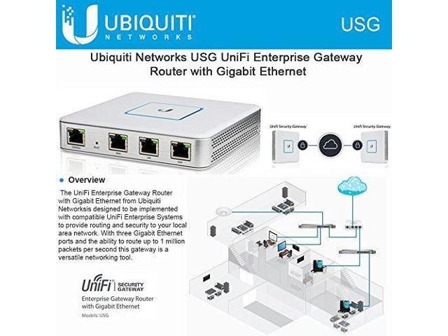 UBIQUITI NETWORKS USG - Newegg com