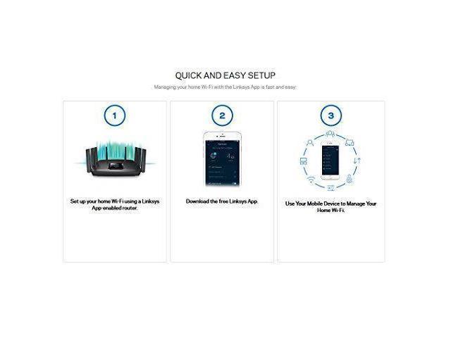 Linksys Max-Stream AC2200 MU-MIMO Tri-Band Wireless Router Works Amazon Alexa