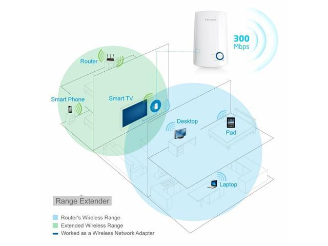 Pro N10 TL300 home WiFi range extender booster for Samsung Galaxy Note 10 9 8 7