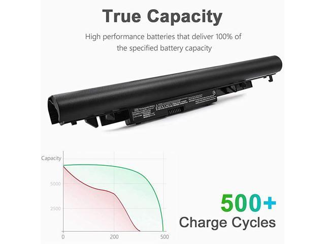 New JC03 JC04 Battery Replace for HP 919700-850 919681-421 919701-850 Pavilion 17z 15-BS 15-BW Series 255 G6 250 G6 15-BS015DX HSTNN-LB7V HSTNN-DB8E TPN-C129