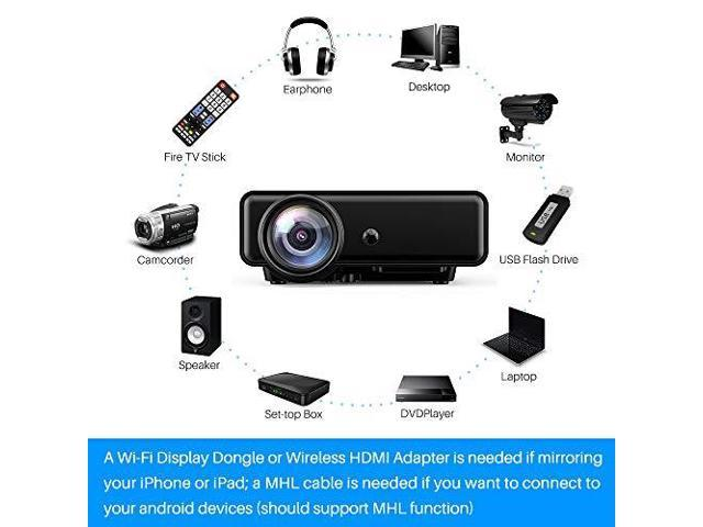 Projector Tontion 2400 Lux Video Projector supporting 1080P 50000 Hour LED  Full HD Mini Projector Compatible with Amazon Fire TV Stick HDMI VGA USB AV