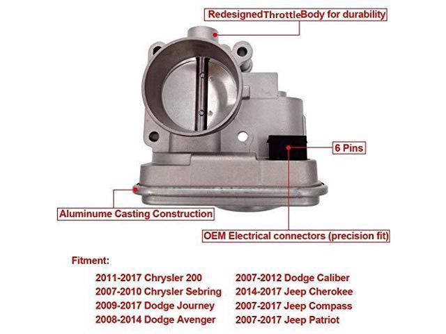 2520lbf Dynamic Load Capacity 30mm ID 55mm OD 1650lbf Static Load Capacity Double Sealed WJB 16006-2RS Deep Groove Ball Bearing Metric 9mm Width