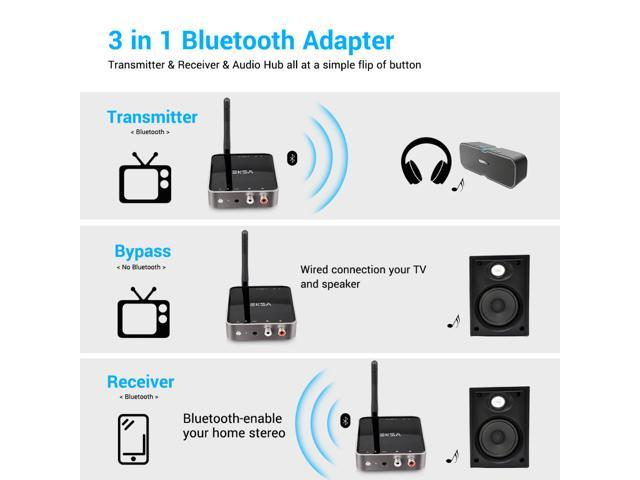 EKSA Bluetooth Adapter 50m High Range Audio Bluetooth Transmitter and  Receiver 2in1 Bluetooth 5 0 Digital Optical Audio Cable TOSLINK 3 5mm Audio