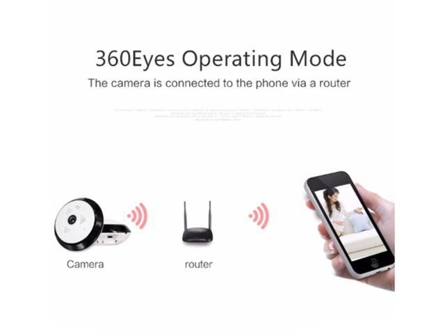 Zgeer 1 3 Megapixel Panorama Wireless CCTV Home Security System 3D Mobile  P2P Fisheye Wifi IP Camera - Newegg com