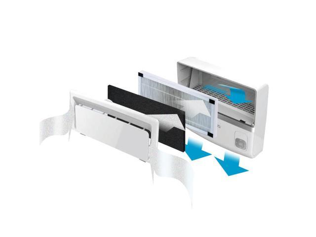 Used - Like New: Idylis 2-Speed 77 5-sq ft HEPA Air Purifier AC-2063 -  Newegg com