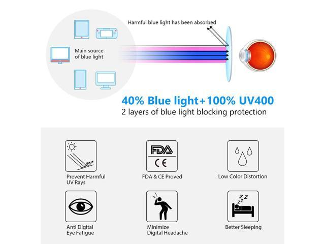 Livho Blue Light Blocking Glasses Filter UV Glare Retro Round Ultra Lightweight Computer Game Glasses Gun Frame,Transparent Lens,LI1632 Anti Eyestrain, Reduce Headache /& Better Sleep