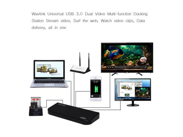Wavlink USB HD Display Series Docking Station Dual Video HDMI/DVI or VGA , USB 2.0 & USB 3.0, Gigabit Ethernet Ports - Horizontal Design Hot Plug and Play For Windows Mac & Android 5.x Above - Black