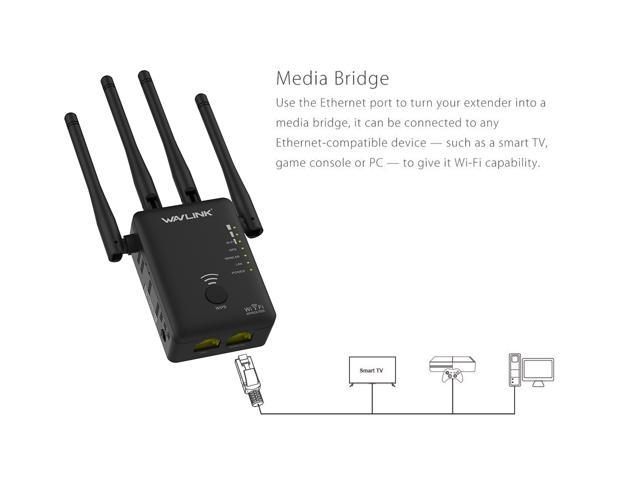 Wavlink AC1200 Dual Band WiFi Range Extender / Access Point / Router / Media Bridge with External Antenna and WPS 1200Mmbps Wifi Booster   ( 575A3 )