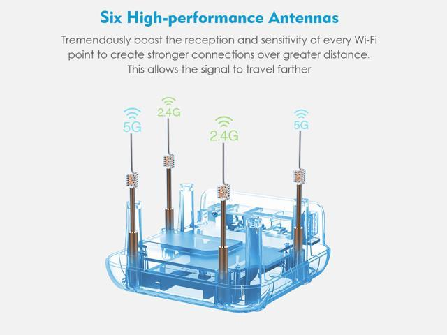 Whole Home Wifi - Wavlink Halo 2 Whole Home Mesh WiFi System, Plug and Play, Touch- link Technology, Parental Controls, Gigabit Ports, AC1200 WIFI Mesh Replace WiFi Router and Range Extenders