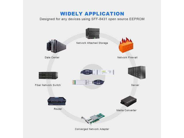 10G SFP+ DAC Cable - 10GBASE-CU Passive Direct Attach Copper Twinax SFP Cable for Cisco SFP-H10GB-CU7M, D-Link, Supermicro, Netgear, Mikrotik, ZTE Devices, 7m
