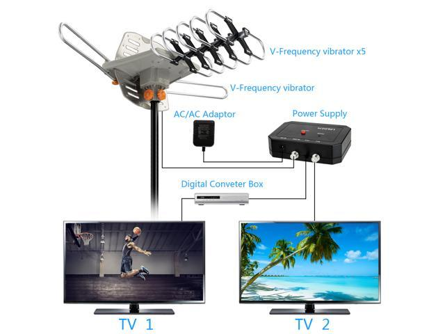 150 Miles HDTV Dual-band Outdoor Amplified HD TV Antenna Digital 360 Rotate +Stand