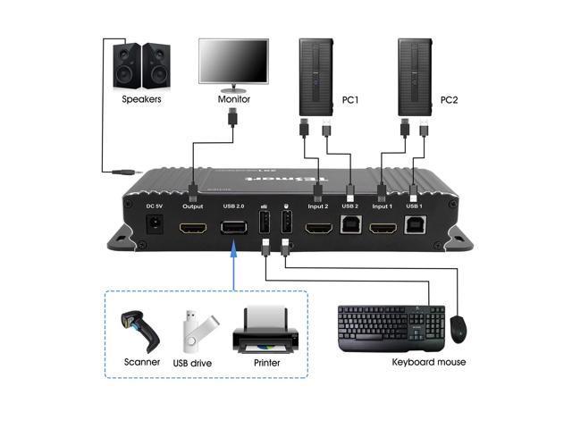 TESmart 2x1 HDMI KVM Switch 4K 3840x2160@60Hz 4:4:4 USB 2.0 2Pcs 5ft KVM Cables Control of 2 Computers/Servers/DVR (Black)