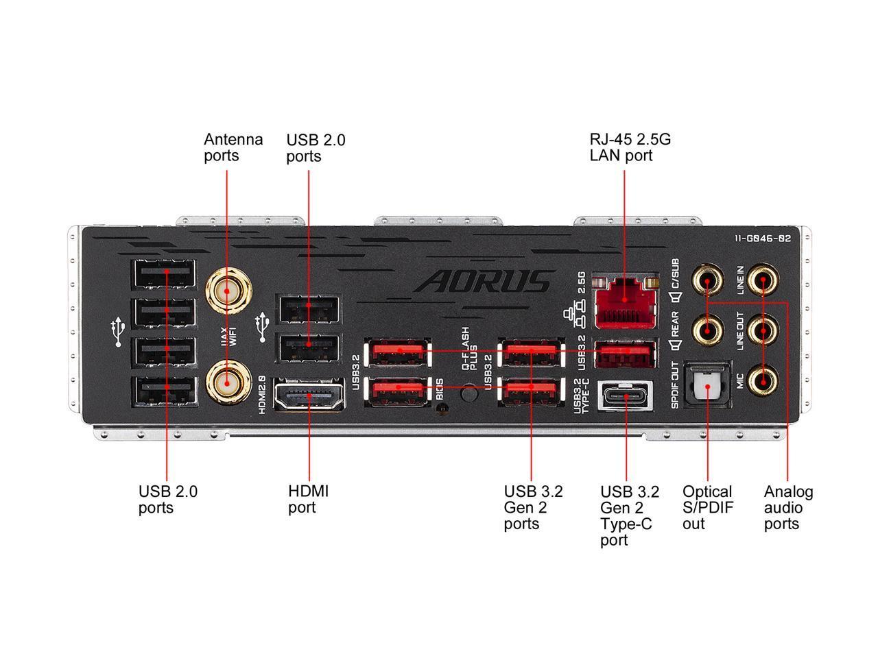 GIGABYTE B550 AORUS Master Mainboard