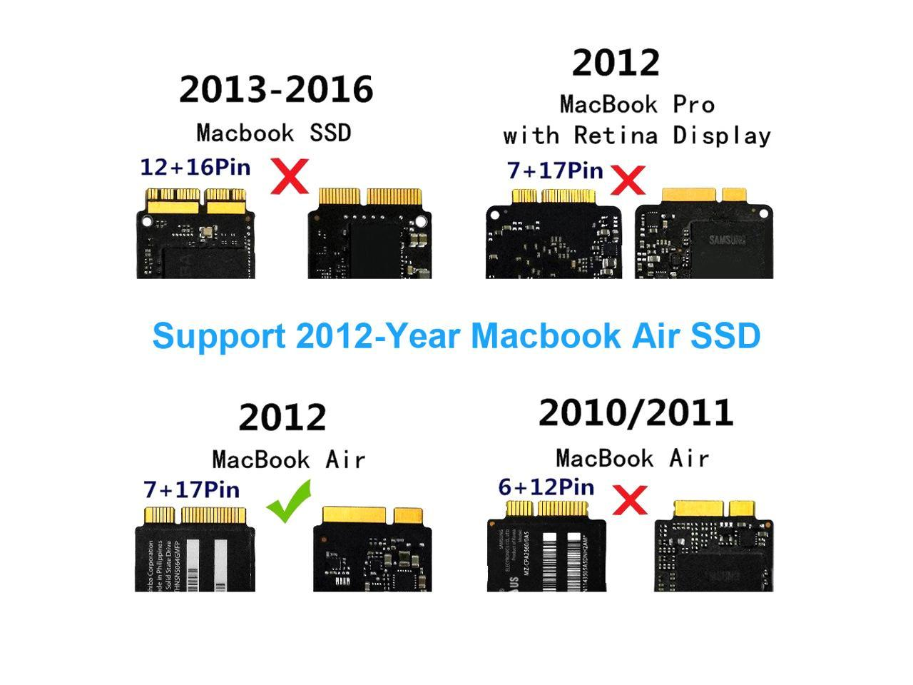 MacBookAir 2012 SSD Case,Air ssd case,usb3.0 Interface,Very Small,JZLL M+2