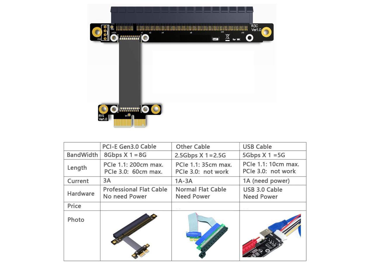 Occus PCI-E Gen3.0 16x to 16x Riser Cable 10cm 20cm 30cm 40cm 50cm PCI-Express PCI-E X16 Extender Down Right Angled Elbow Design Cable Length: 20cm, Color: Straight