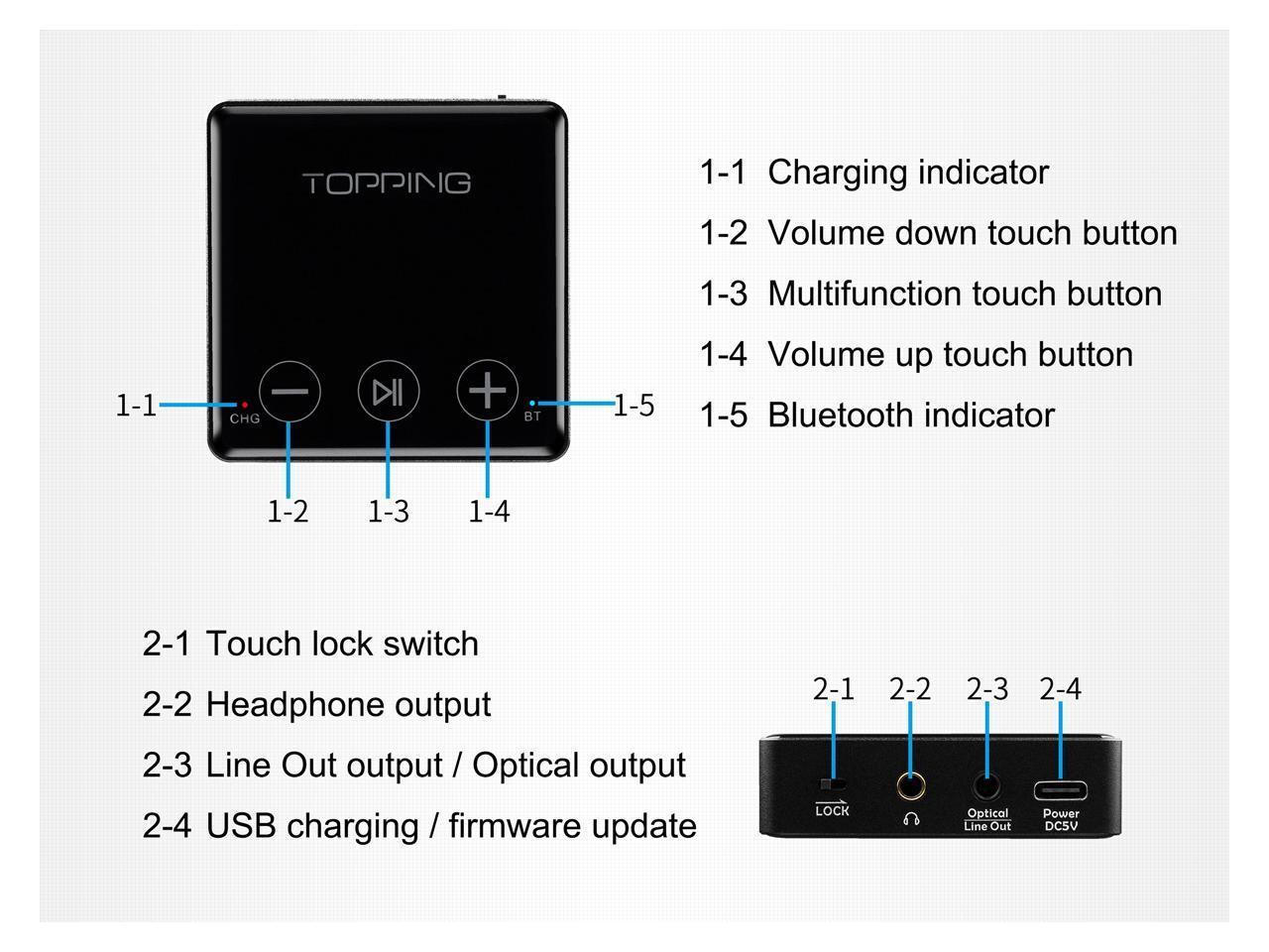 Topping BC3 Heaphone Amp Wireless Bluetooth5.0 LDAC 24bit//96kHz CSR8675 Receiver Hi-Res Audio with AAC//SBC//aptX HD//aptX Black