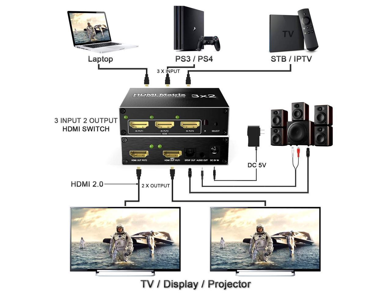 HDMI 3 in 2 out 3X2 Splitter Switcher 4K UHD Matrix Switch Toslink Audio ARC HDR