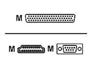Polycom EagleEye Digital Breakout Adapter EagleEye Digital Breakout Adapter