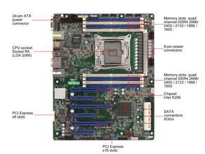 ASRock Rack X299 WS/IPMI ATX Server Motherboard Single Socket R4(LGA 2066) Intel X299 IPMI Dual LAN