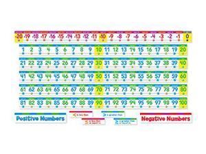 Number Line Bb Set