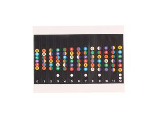 Beginner Learner Practice Guitar Scale Fingerboard Note Decals Map Stickers