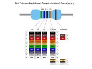 Metal Film Resistors 8.2 Ohm 1W 1% Tolerances 5 Color Bands Pack of 200