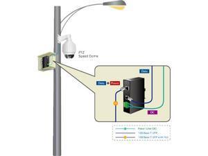 Planet IPOE-162S Industrial IEEE 802.3at Gigabit High Power Over Ethernet Splitter