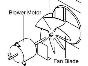 Coleman Coleman Fan Blade 6733-3221