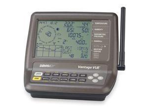 VANTAGE 6351 Wireless Console/Receiver