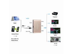 3 in 1 Digital AV Adapter USB to HDMI VGA +audio Video Converter For iPhone 7 Plus Ipad Samsung iOS Android Windows
