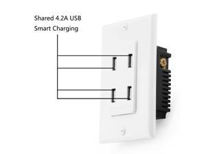 Bestten High-End 4.2A USB Receptacle, Four USB Charging Outlets (4.2AMP/21W Total) with Wall Plate, ETL Listed, White