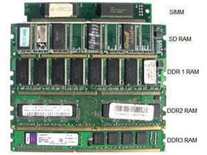 NEC MC-4R128CPE6C-845 128MB(64M-word x 16-bit), Direct Rambus DRAM RIMM