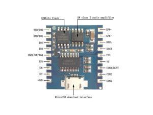 DY-SV17F Audio Module Mini MP3 Player IO Trigger USB Download Flash Voice Module