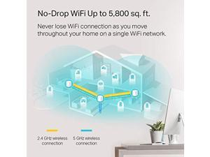 TP-Link Deco WiFi 6 Mesh WiFi System(Deco X20) - Covers up to 5800 Sq.Ft. , AX1800 Wi-Fi 6, Replaces WiFi Routers and WiFi Extenders, Parental Control, Works with Alexa, 3-Pack (DecoX20(3-pack))
