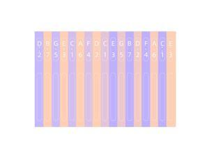 Kalimba 17 Key Note Sticker for Beginner Learner Musical Gifts Stripe