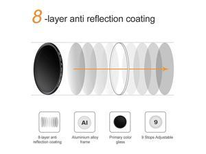 Concept 62mm ND Fader Variable Neutral Density Adjustable ND Filter ND2 to ND400 for Sigma Tamron Sony Alpha A57 A77 A65 DSLR Cameras + Lens Cleaning Cloth