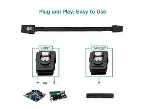 Internal Mini SAS 36Pin 8087 to SFF8087 Cable 05m