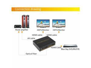 HDMI to HDMI Audio SPDIF Coaxial RCA L/R Audio Extractor Splitter Converter