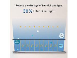 Anti Glare Screen Protector Compatible with iPad Air 3 2019, iPad Pro 10.5 [Anti Eye Strain, Better Sleep Work] Blue Light Filter Anti Fingerprint 9H Tempered Glass