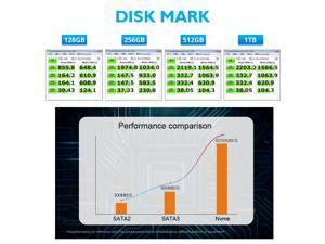 (NVME 1TB) TOROSUS PCIe NVMe M.2 (2280) 128GB 256GB 512GB 1TB Internal Solid State Drive